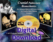 Cranial Motion Vol. 1: Cranial Pulmonary Biomechanics - Download